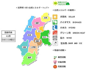 Nagano_sizenene_issonippin_2013_m_2