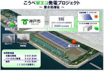 Kobe_biogas_n_pv_project