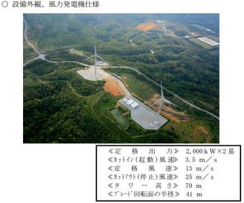 Okiden_oogimison_wind_turbines