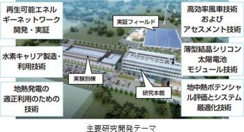Fukushima_sansouken_lab