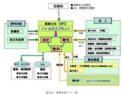 Hokkaido_bekkai_biomassplant2