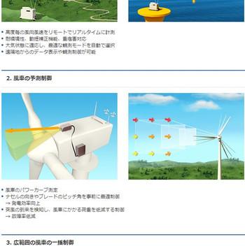 Mitsubishi_wind_keisoku_system