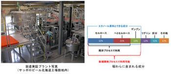 Taoseo_biofuel_from_straw