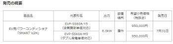 Mitsubishi_ev_pv_battery_powercon