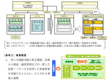 Kyuden_renewcompany