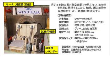 Ntn_wind_lab1