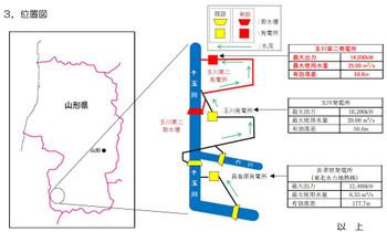 Tamagawa_daini_hydro_map