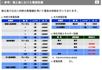 Tokunoshima_ele_setubi