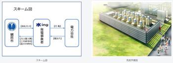 Yamagata_tsuruoka_biogas