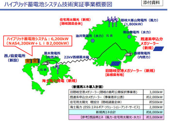 Energia_okiisland_hybrid_kettei_map