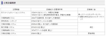 Tokyo_gas_tamachi_1