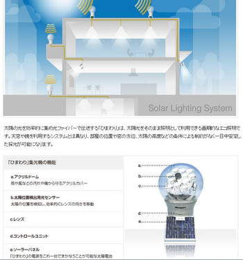Himawari_solar_lighting_system