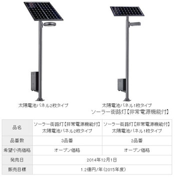 Panasonic_solar_light_led
