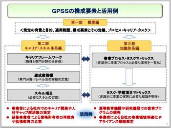 Gpss_2j