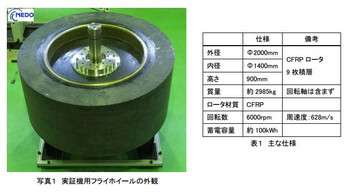 Kubotech_flywheel_1