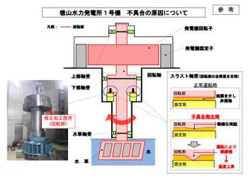 Tokuyama_hydro3