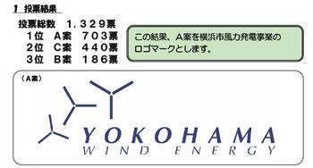 Yokohamawindlogo
