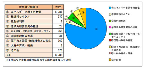20110923sakutei6_siryo31